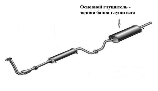 Основной (задний) глушитель - задняя банка глушителя