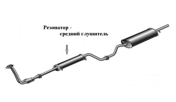 Резонатор - средний (дополнительный) глушитель